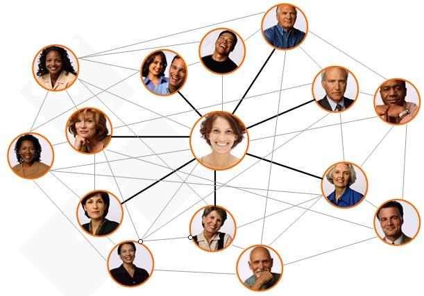 LinkedIn-Networking