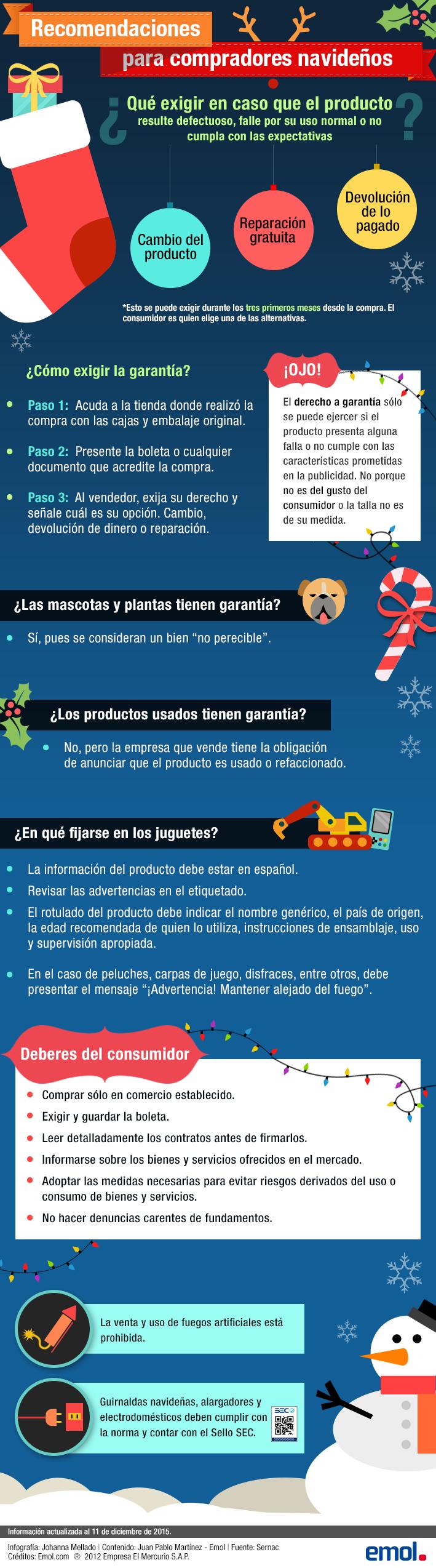 infografia-compras-navidad (1)